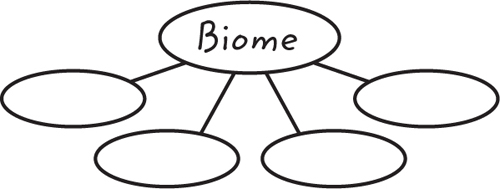 Example of a graphic organizer with the center oval labeled Biomes and four blank ovals below it