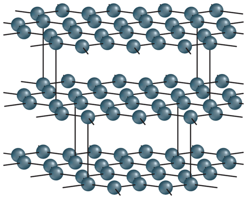 Illustration showing hexagonal rings of carbon atoms joined in sheets
